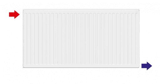 Радиаторы LEMAX COMPACT (боковое подключение)